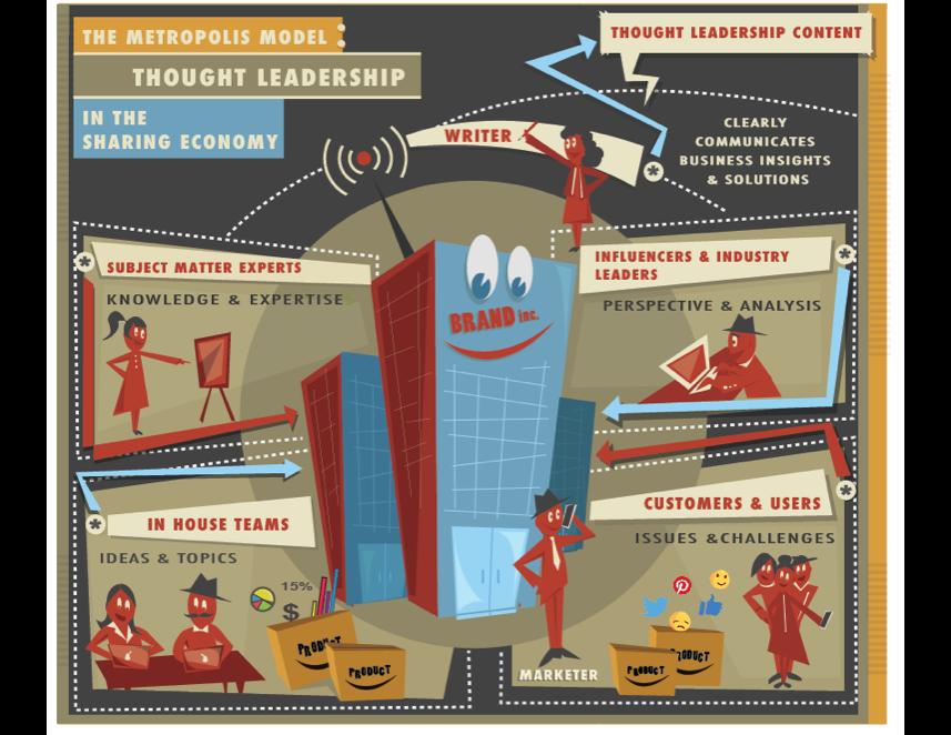 Infographic by Kirsten Kohlhauff