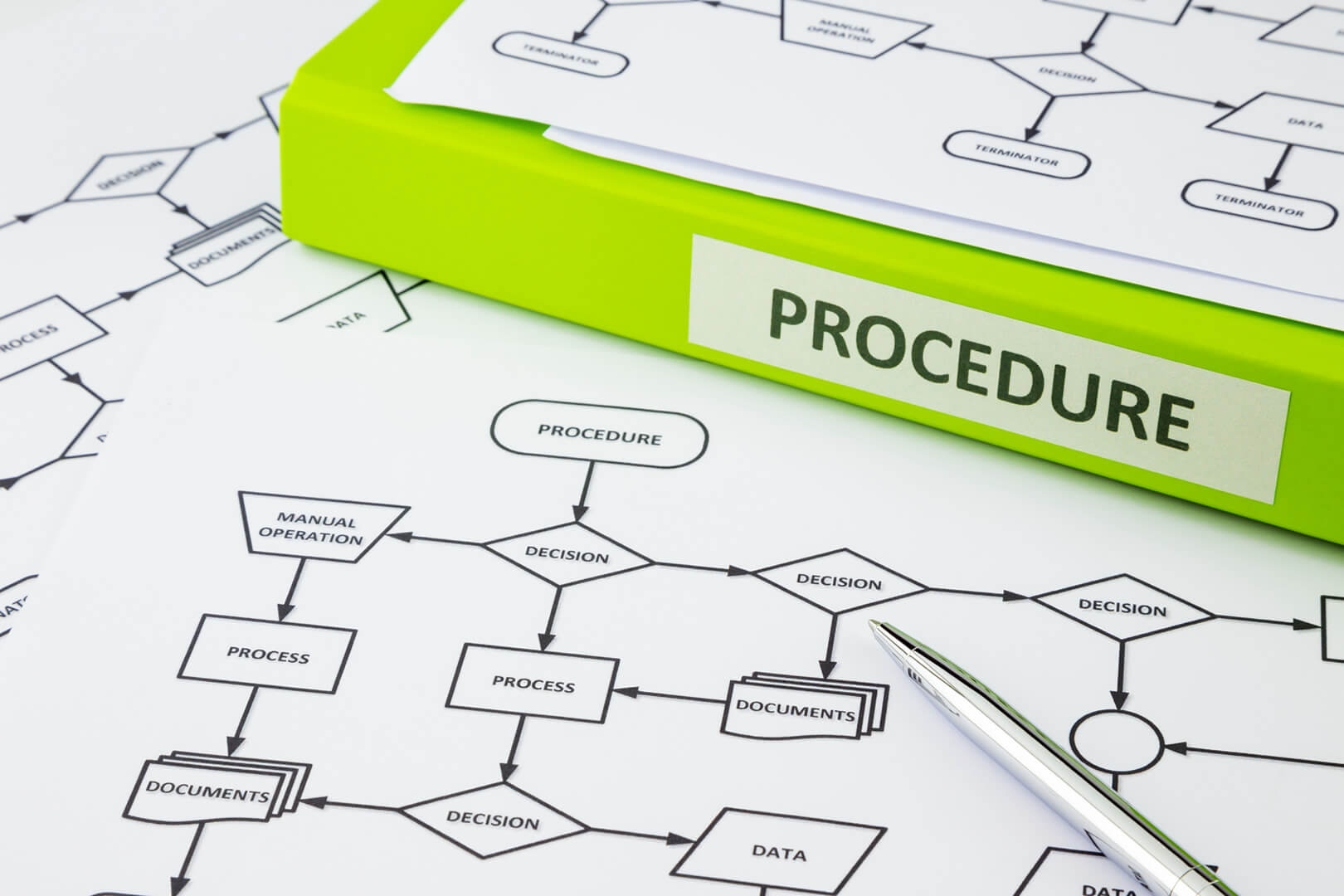 Standard Operating Procedures - The Writers For Hire