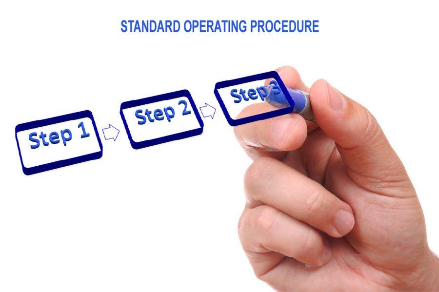 benefits of standard operating procedures